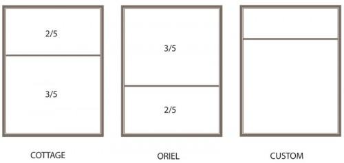 Window Meeting Rail Types